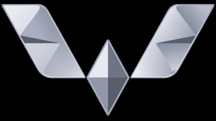 Wuling (2002-Present)