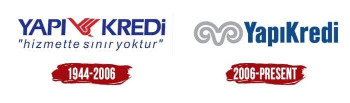 Yapi Kredi Logo History