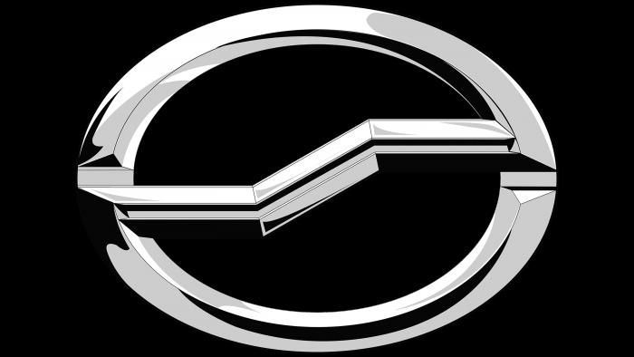 ZX Auto (1999-Present)