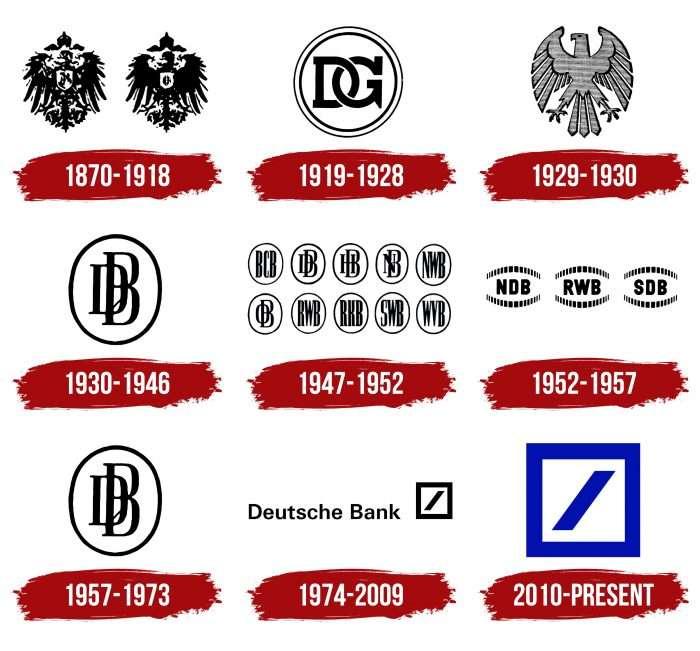 Deutsche Bank Logo History