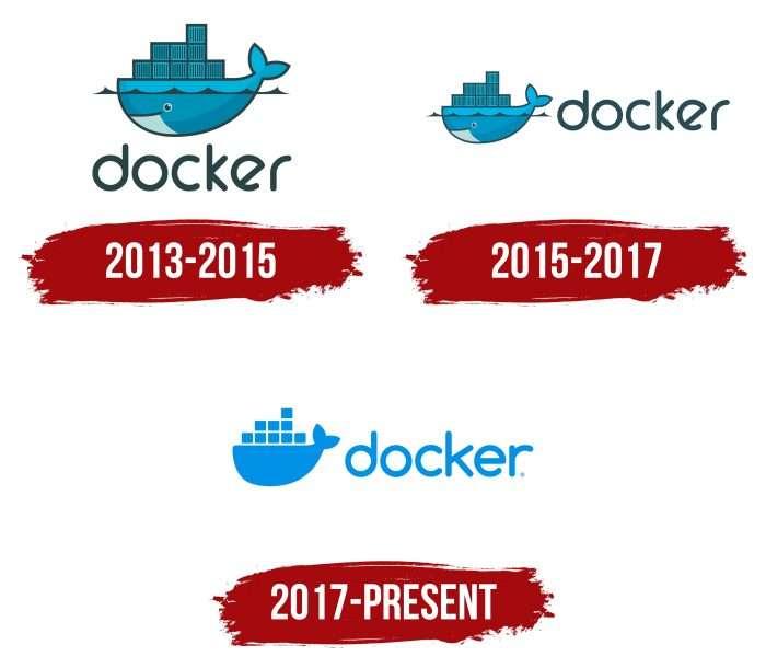 Docker Logo History