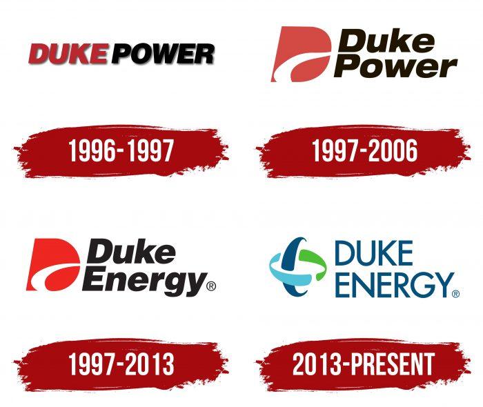 Duke Energy Logo History