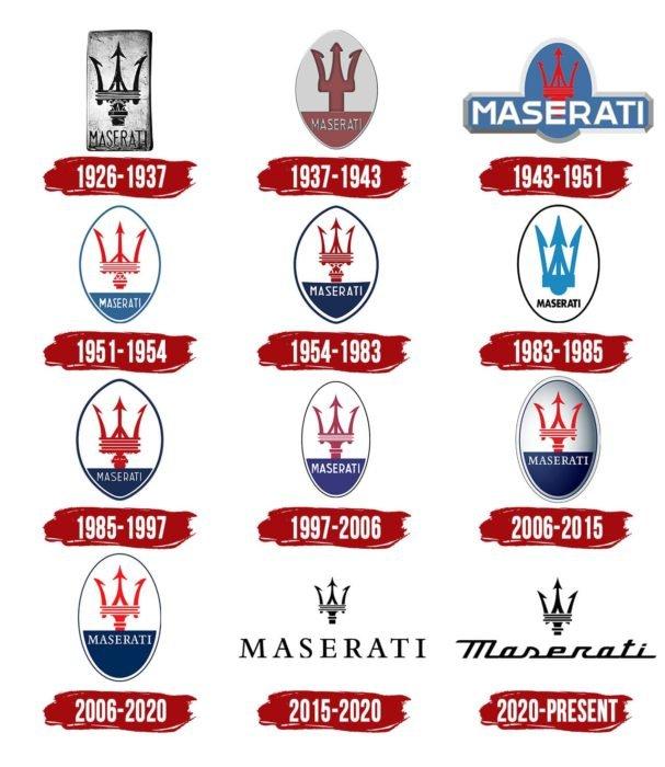 Maserati Logo History
