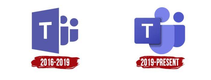 Microsoft Teams Logo History