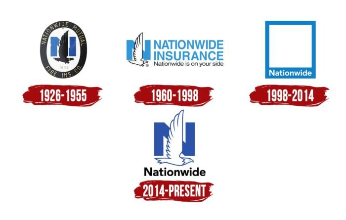 Nationwide Insurance Logo History