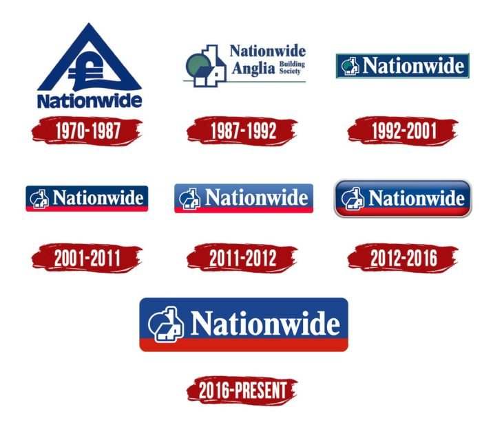 Nationwide Logo History