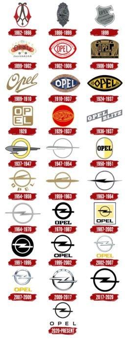 Opel Logo History