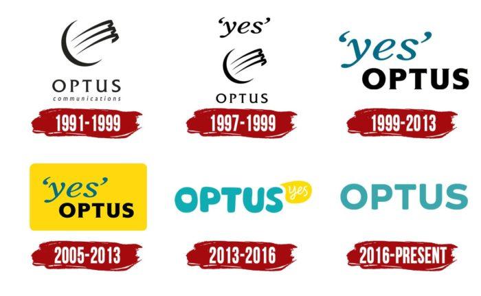 Optus Logo History