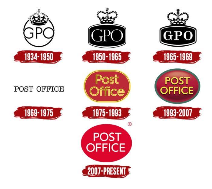 Post Office Logo History
