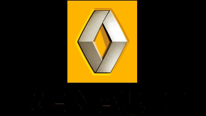 Renault Logo 2004-2008