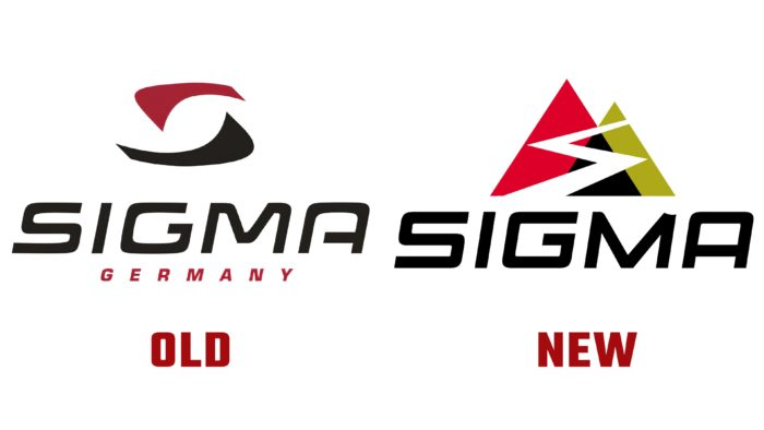 Sigma New and Old Logo (history)