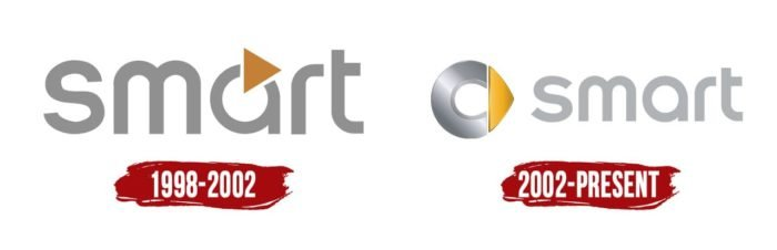 Smart Logo History