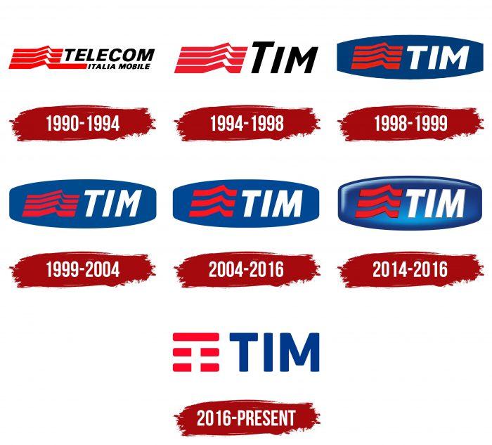 TIM Logo History