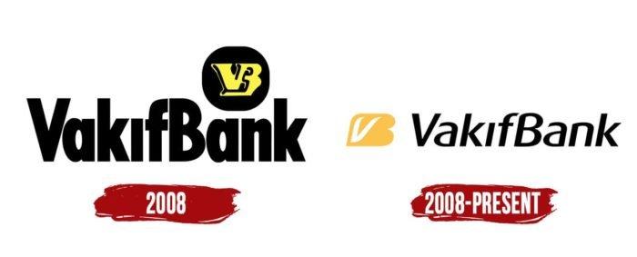 VakifBank Logo History