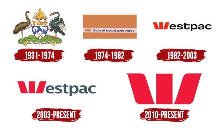Westpac Logo History