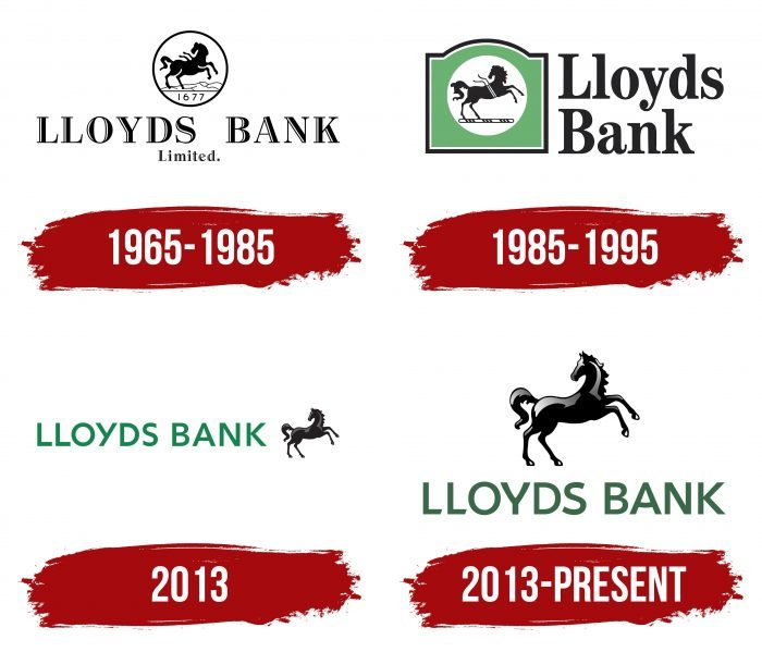 Lloyds Bank Logo History