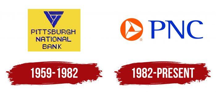 PNC Logo History