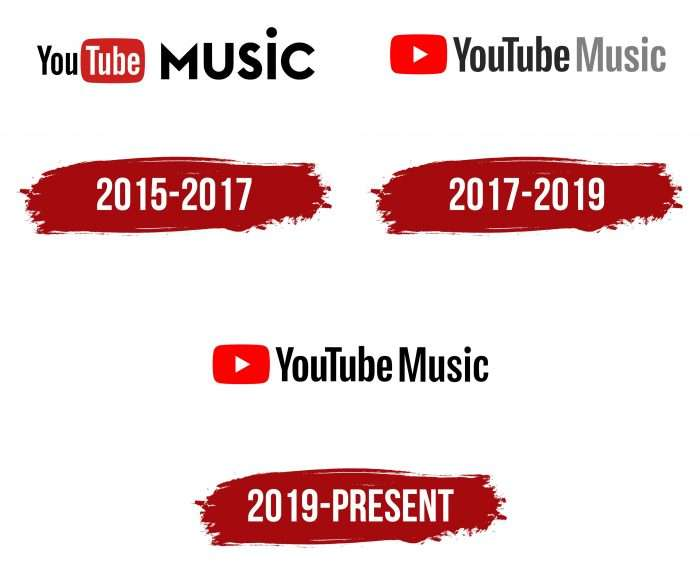 YouTube Music Logo History