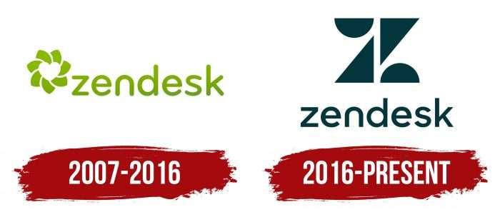 Zendesk Logo History