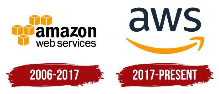 Amazon Web Services (AWS) Logo History