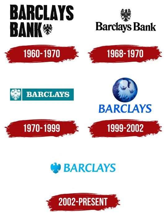 Barclays Logo History