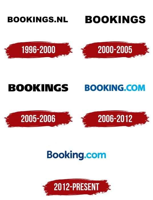 Booking Logo History
