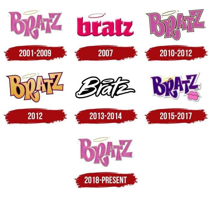 Bratz Logo History