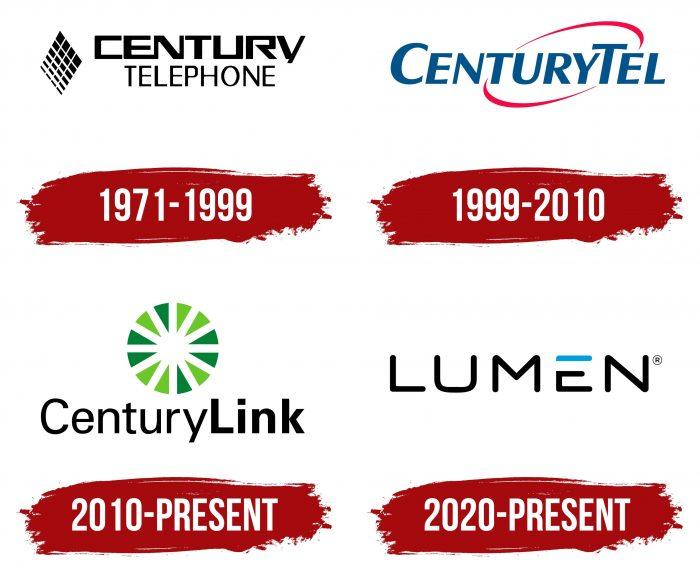 CenturyLink Logo History