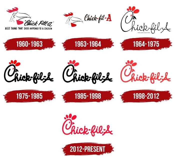 Chick-fil-A Logo History
