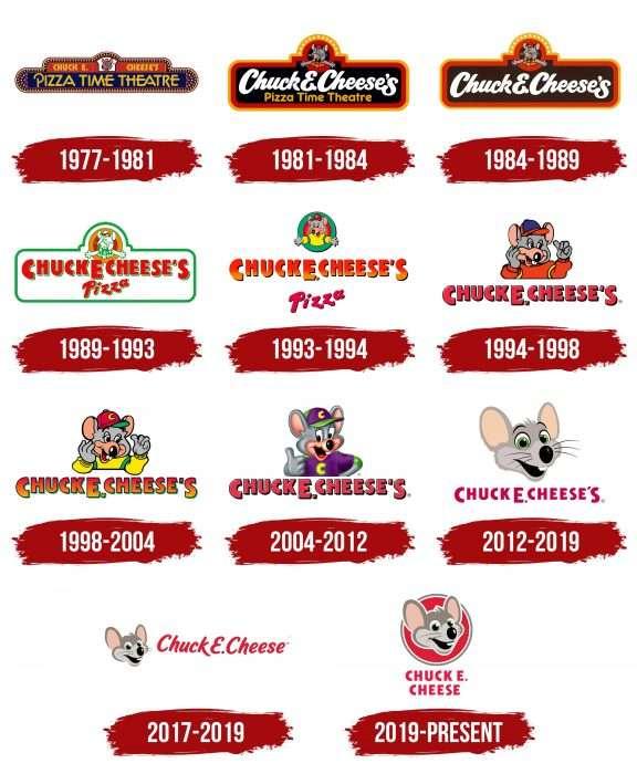 Chuck E. Cheese Logo History