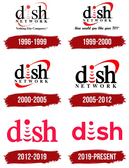 DISH Network Logo History