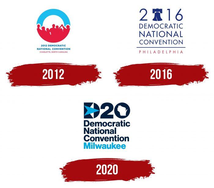 DNC Logo History