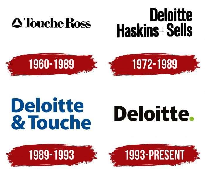 Deloitte Logo History