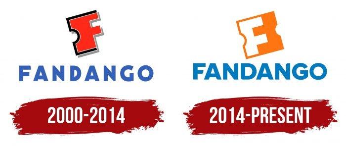 Fandango Logo History