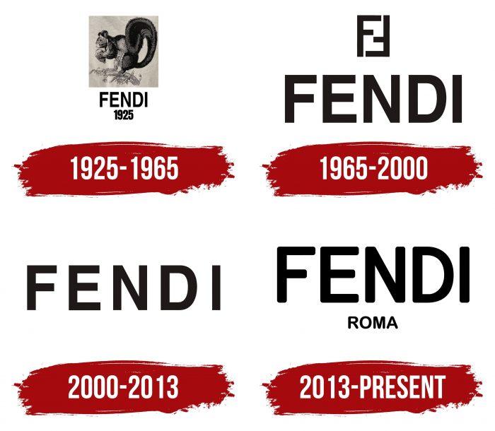 Fendi Logo History