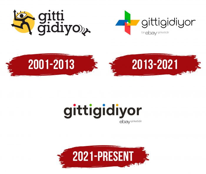 Gittigidiyor Logo History