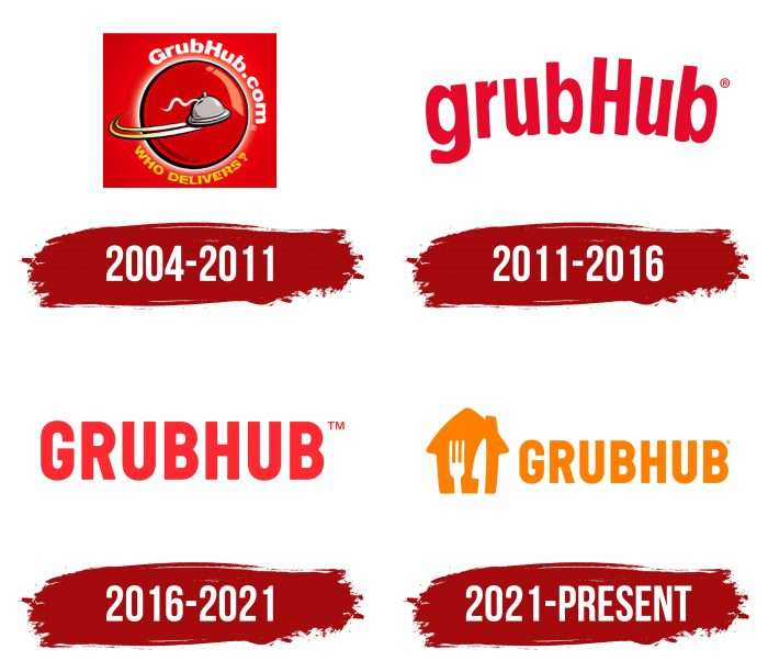 Grubhub Logo History
