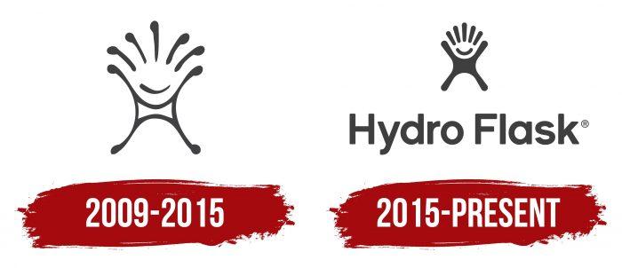 Hydro Flask Logo History