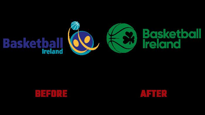 Basketball Ireland Before ans After Logo (history)