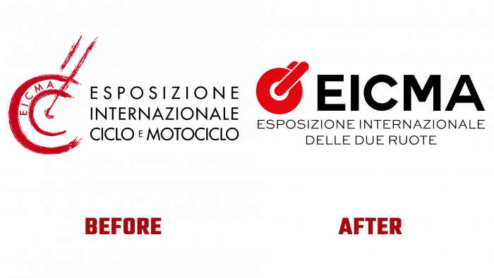 EICMA Before and After Logo (history)