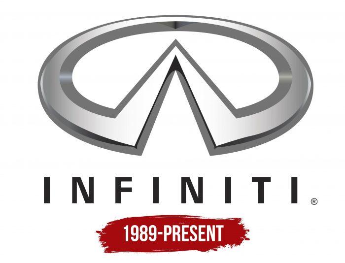 Infiniti Logo History