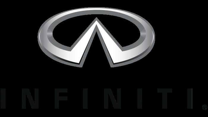 Infiniti Logo Symbol