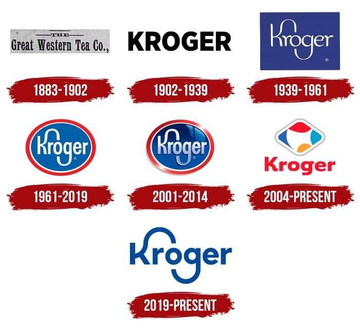 Kroger Logo History