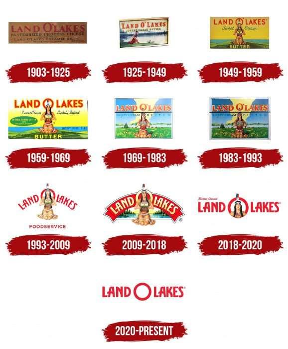 Land O'Lakes Logo History