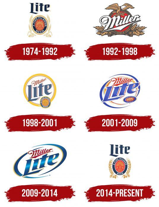 Lite Beer Logo History