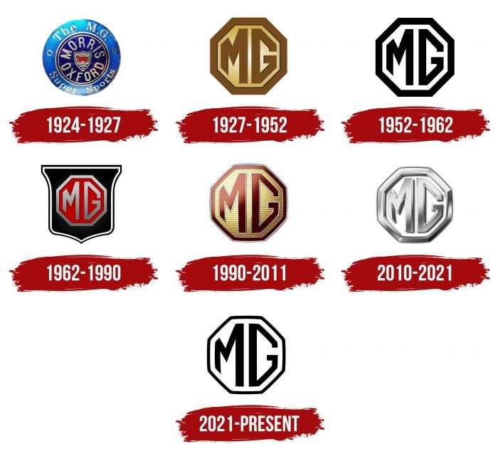 MG Logo History