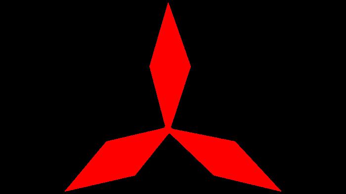 Mitsubishi Logo 1875-1914