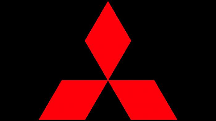 Mitsubishi Logo 1914-present