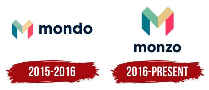 Monzo Logo History