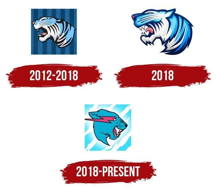 Mr Beast Logo History